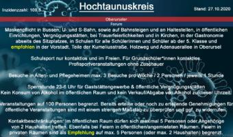 Die Inzidenzzahl für den Hochtaunuskreis steht heute bei 109,3 (Quelle: RKI)
