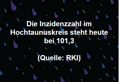 Die Inzidenzzahl für den Hochtaunuskreis steht heute bei 10,3 (Quelle: RKI)
