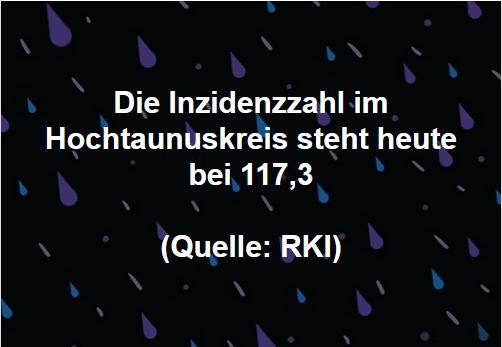 Die Inzidenzzahl im Hochtaunuskreis steht heute bei 117,3 (Quelle: RKI)
