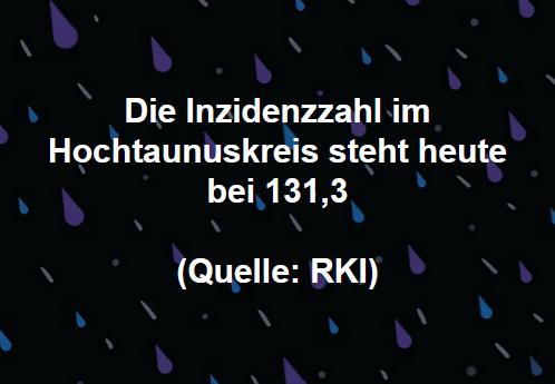 Die Inzidenzzahl im Hochtaunuskreis steht heute bei 131,3 (Quelle: RKI)