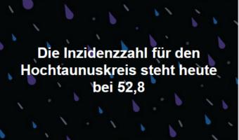 Die Inzidenzzahl für den Hochtaunuskreis steht heute bei 52,8