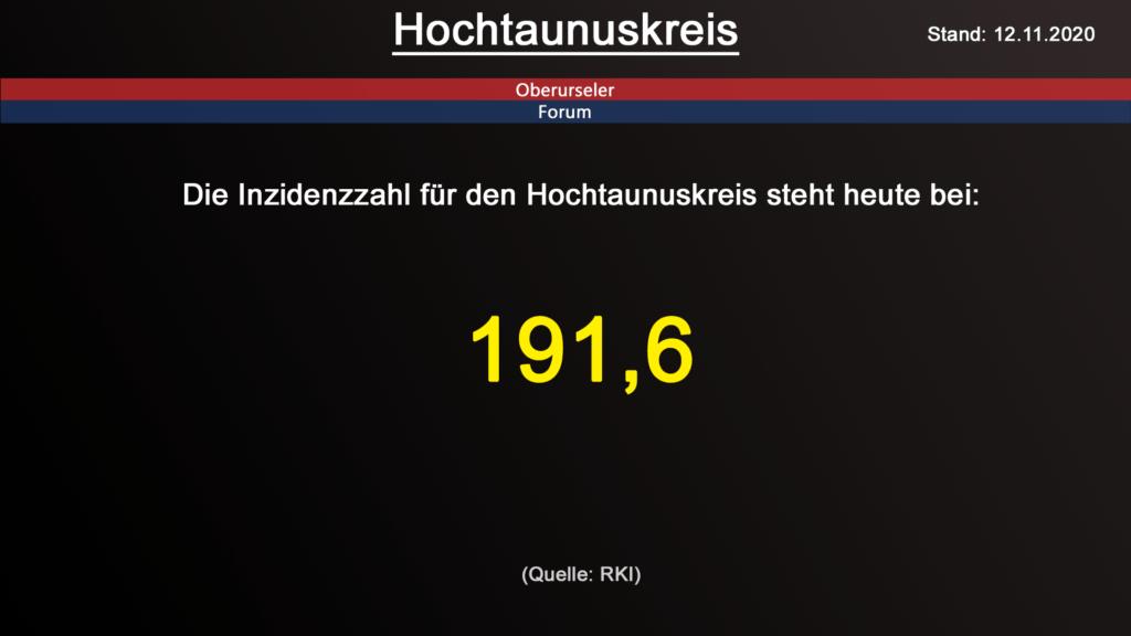 Die Inzidenzzahl für den Hochtaunuskreis steht heute bei 191,6. (Quelle: RKI)