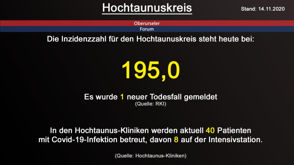 Die Inzidenzzahl für den Hochtaunuskreis steht heute weiterhin bei 195,0. (Quelle: RKI)