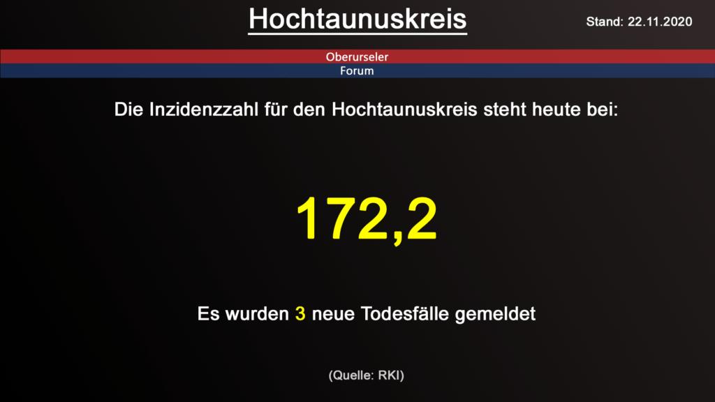 Die Inzidenzzahl für den Hochtaunuskreis steht heute bei 172,2. Gestern wurden 3 neue Todesfälle gemeldet. (Quelle: RKI)