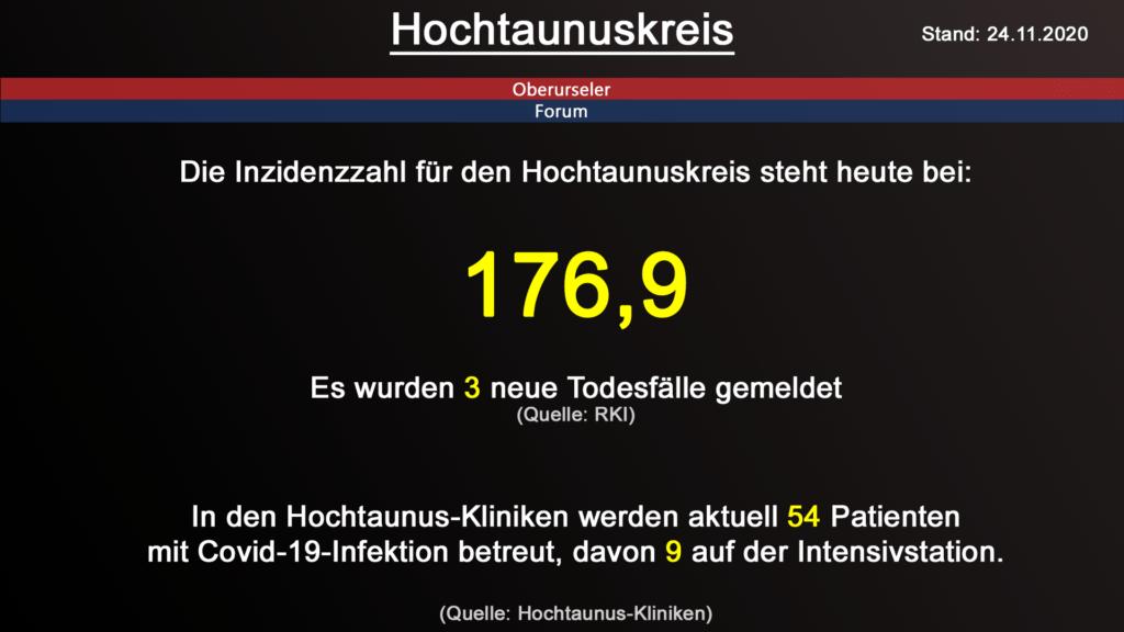 Die Inzidenzzahl für den Hochtaunuskreis steht heute bei 176,9. Gestern wurden 3 neue Todesfälle gemeldet. (Quelle: RKI)