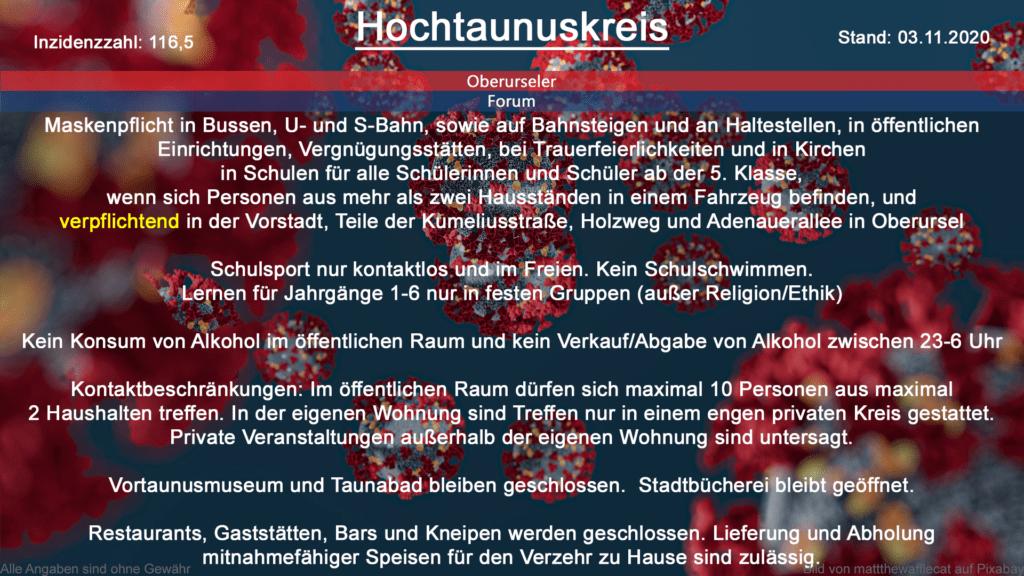 Die Inzidenzzahl für den Hochtaunuskreis steht heute bei 116,5 (Quelle: RKI)