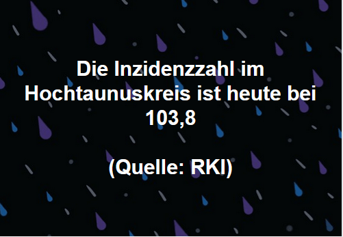 Die Inzidenzzahl im Hochtaunuskreis steht heute bei 103,8 (Quelle: RKI)