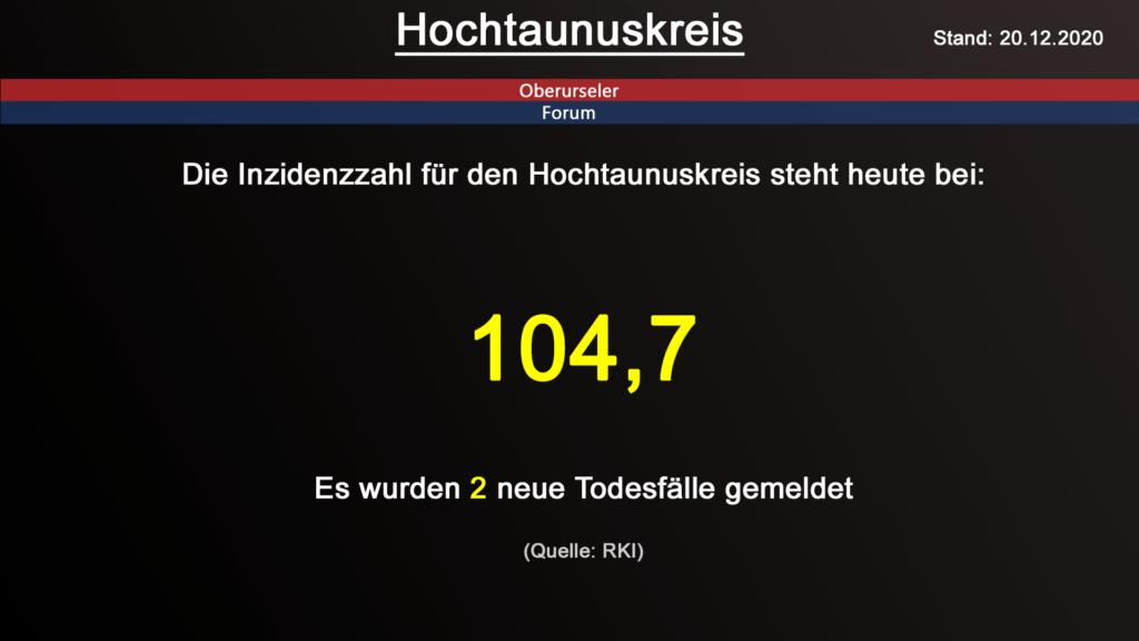 Die Inzidenzzahl für den Hochtaunuskreis steht heute bei 104,7. Gestern wurden 2 neue Todesfälle gemeldet. (Quelle: RKI)