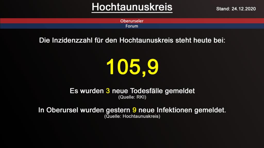 Die Inzidenzzahl für den Hochtaunuskreis steht heute bei 105,9. Gestern wurden 3 neue Todesfälle gemeldet. (Quelle: RKI)