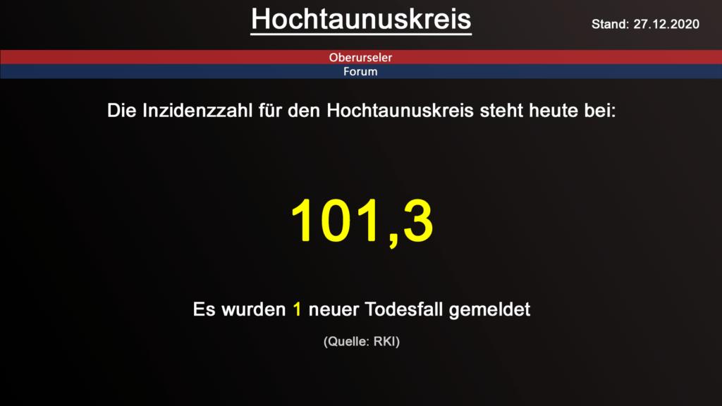 Die Inzidenzzahl für den Hochtaunuskreis steht heute bei 101,3. Gestern wurde 1 neuer Todesfall gemeldet. (Quelle: RKI)