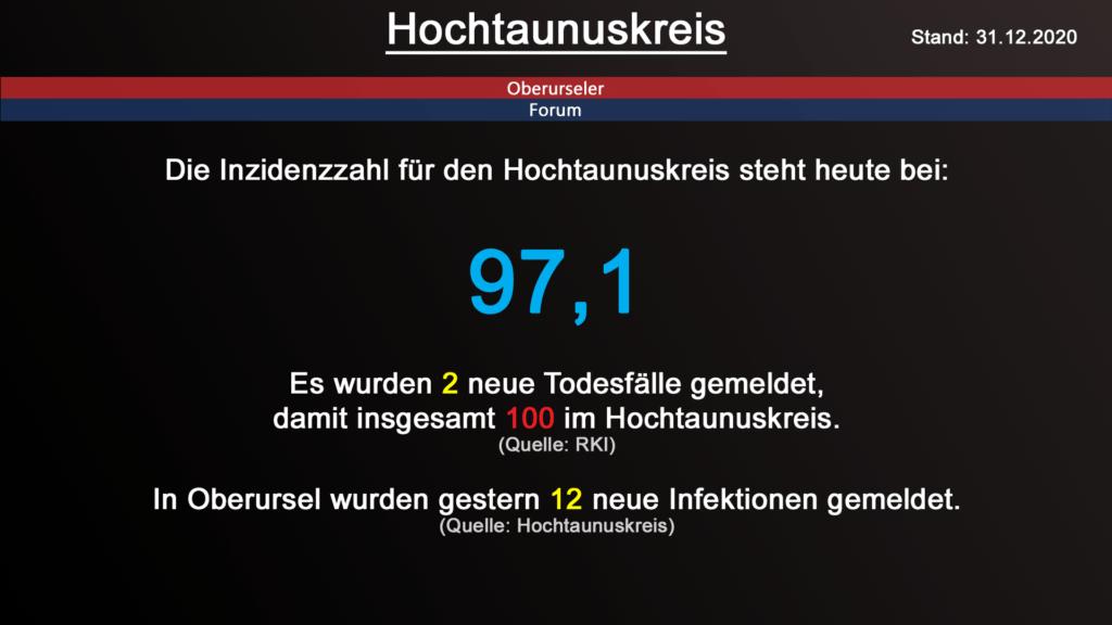 Die Inzidenzzahl für den Hochtaunuskreis steht heute bei 97,1. Gestern wurden 2 neue Todesfälle gemeldet. (Quelle: RKI)