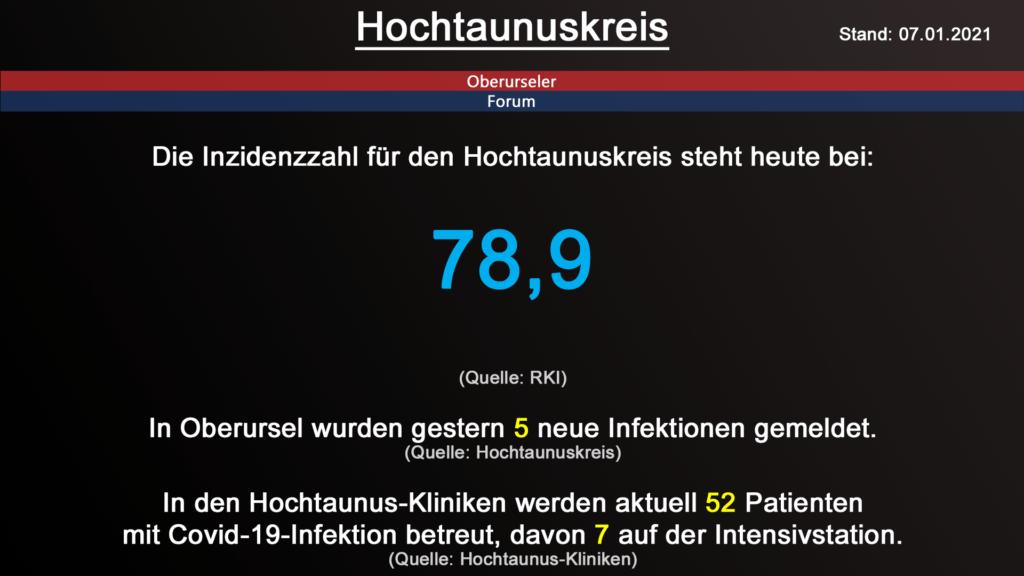 Die Inzidenzzahl für den Hochtaunuskreis steht heute bei 78,9. (Quelle: RKI)