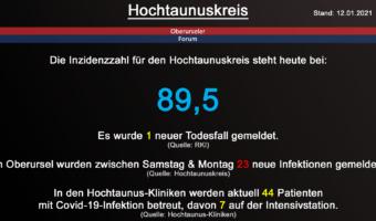 Die Inzidenzzahl für den Hochtaunuskreis steht heute bei 89,5. Gestern wurde 1 neuer Todesfall gemeldet. (Quelle: RKI)