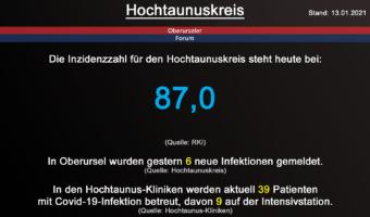 Die Inzidenzzahl für den Hochtaunuskreis steht heute bei 87,0. (Quelle: RKI)