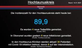 Die Inzidenzzahl für den Hochtaunuskreis steht heute bei 89,9. Gestern wurden 4 neue Todesfälle gemeldet. (Quelle: RKI)
