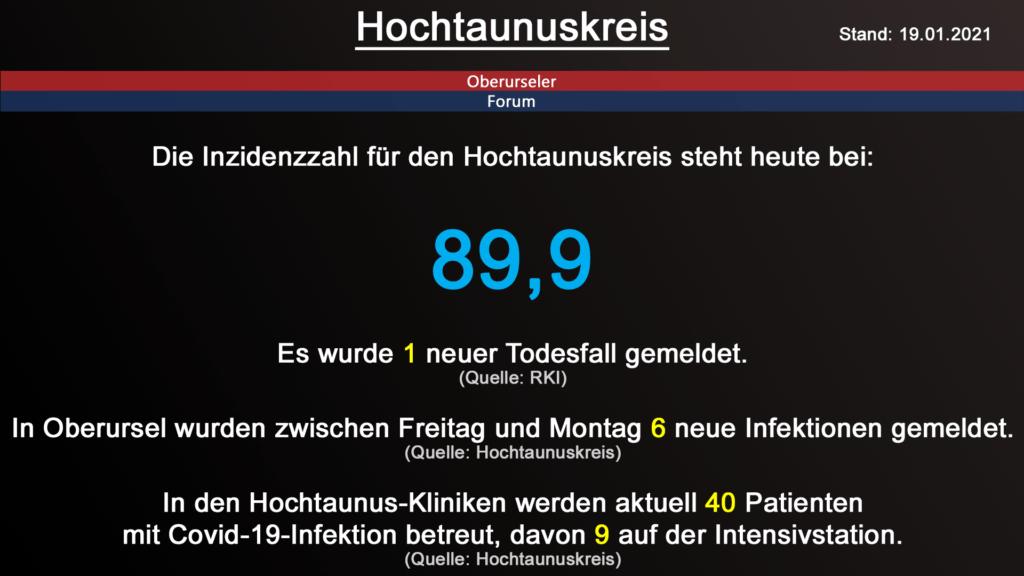 Die Inzidenzzahl für den Hochtaunuskreis steht heute bei 89,9. Gestern wurde 1 neuer Todesfall gemeldet. (Quelle: RKI)