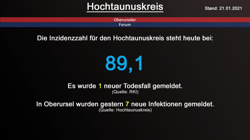 Die Inzidenzzahl für den Hochtaunuskreis steht heute bei 89,1. Gestern wurde 1 neuer Todesfall gemeldet. (Quelle: RKI)