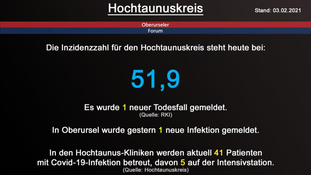 Die Inzidenzzahl für den Hochtaunuskreis steht heute bei 51,9. Gestern wurde 1 neuer Todesfall gemeldet. (Quelle: RKI)