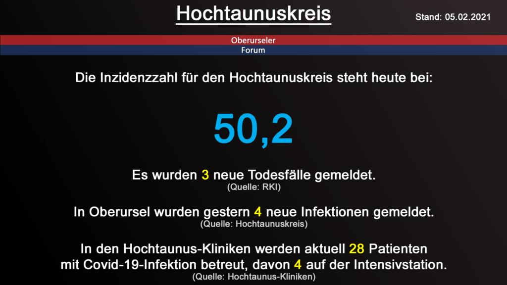 Die Inzidenzzahl für den Hochtaunuskreis steht heute bei 50,2. Gestern wurden 3 neue Todesfälle gemeldet. (Quelle: RKI)