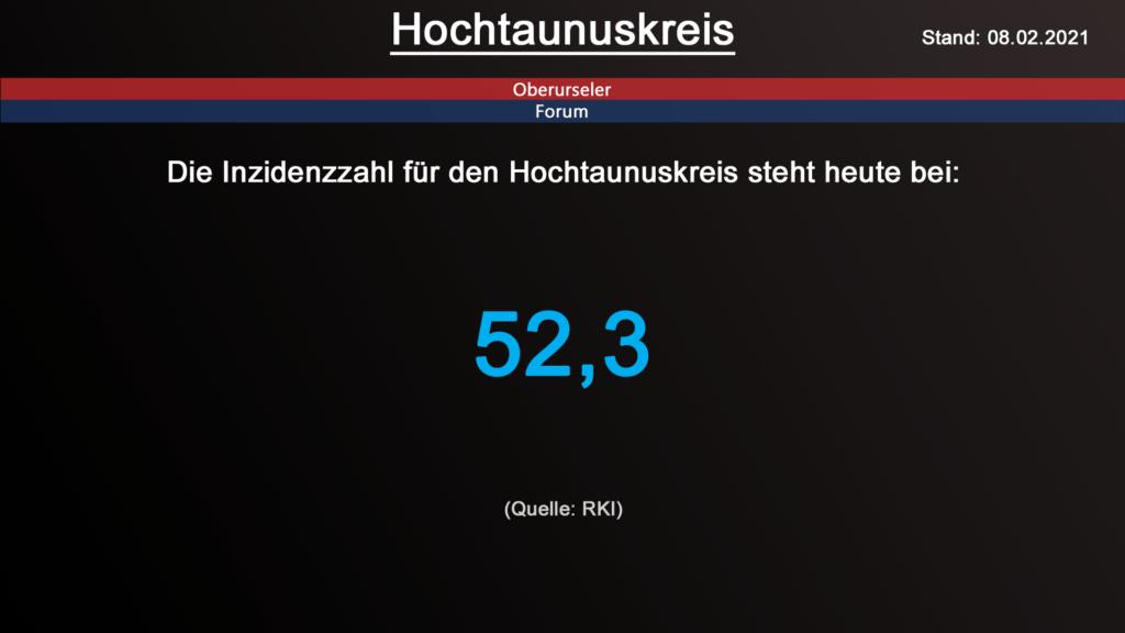 Die Inzidenzzahl für den Hochtaunuskreis steht heute bei 52,3. (Quelle: RKI)