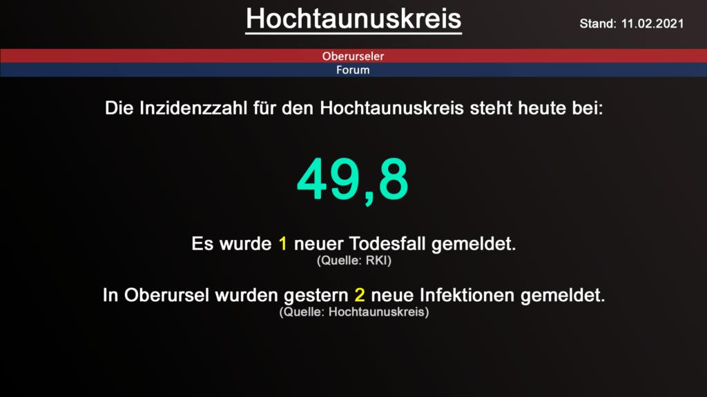 Die Inzidenzzahl für den Hochtaunuskreis steht heute bei 49,8. Gestern wurde 1 neuer Todesfall gemeldet. (Quelle: RKI)