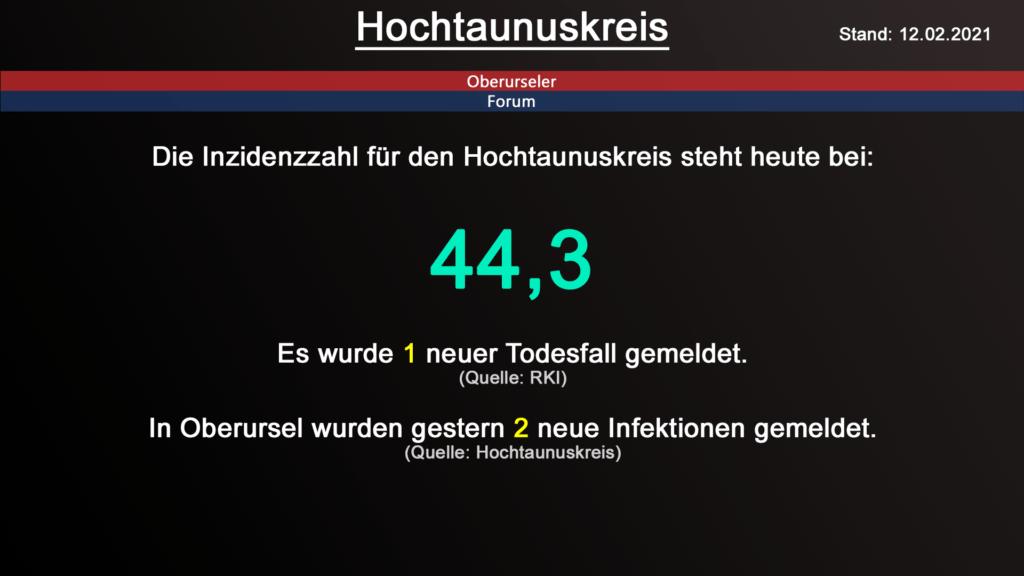 Die Inzidenzzahl für den Hochtaunuskreis steht heute bei 44,3. Gestern wurde 1 neuer Todesfall gemeldet. (Quelle: RKI)