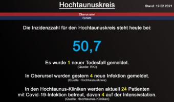 Die Inzidenzzahl für den Hochtaunuskreis steht heute bei 50,7. Gestern wurde 1 neuer Todesfall gemeldet. (Quelle: RKI)