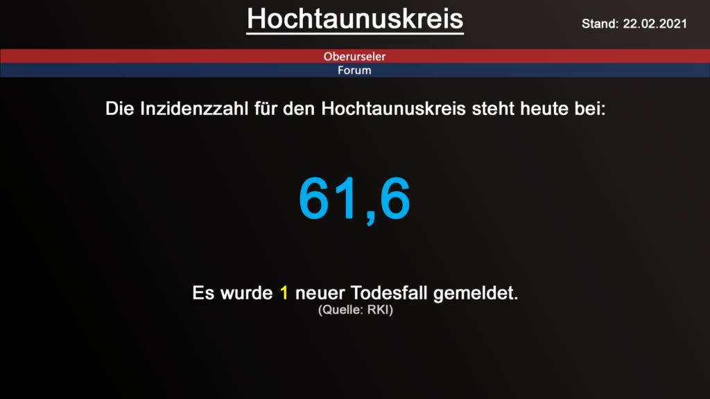 Die Inzidenzzahl für den Hochtaunuskreis steht heute bei 61,6. Gestern wurde 1 neuer Todesfall gemeldet. (Quelle: RKI)