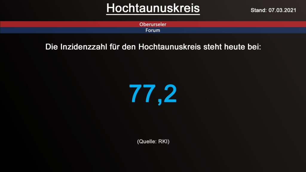 Die Inzidenzzahl für den Hochtaunuskreis steht heute bei 77,2. (Quelle: RKI)