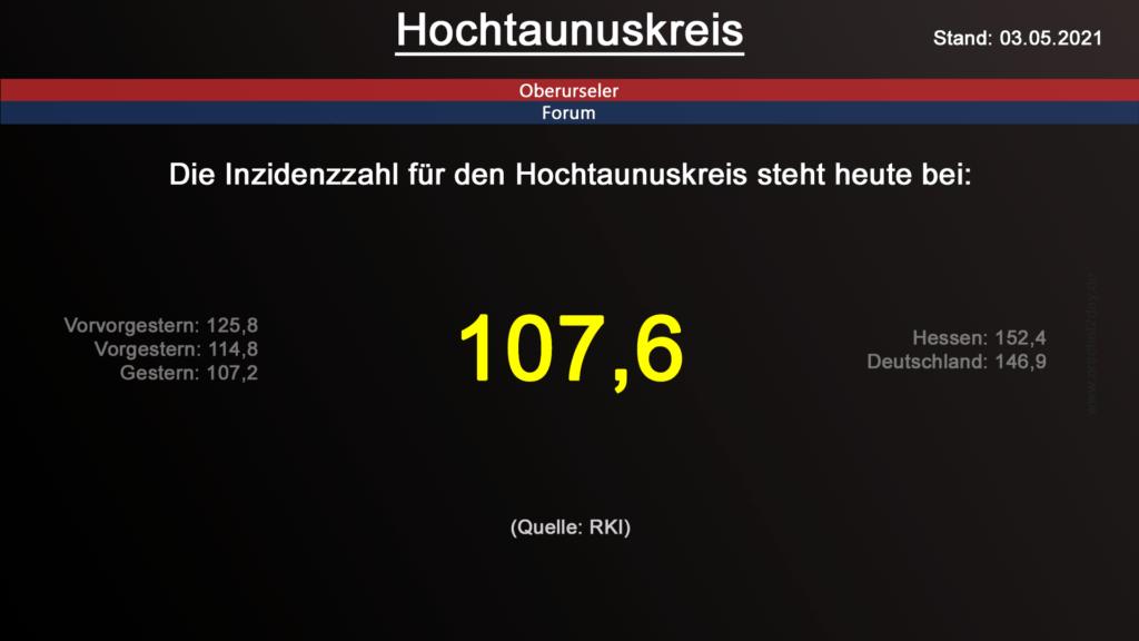 Die Inzidenzzahl für den Hochtaunuskreis steht heute bei 107,6. (Quelle: RKI)